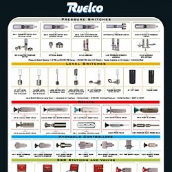 Ruelco product category poster
